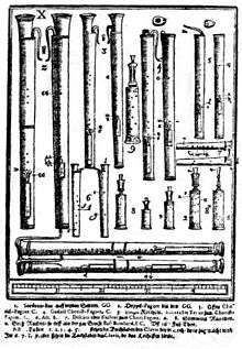 Dulcians and racketts, from the Syntagma musicum by Michael Praetorius.